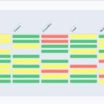 KOGIT SoD Matrix Plugin for Sailpoint
